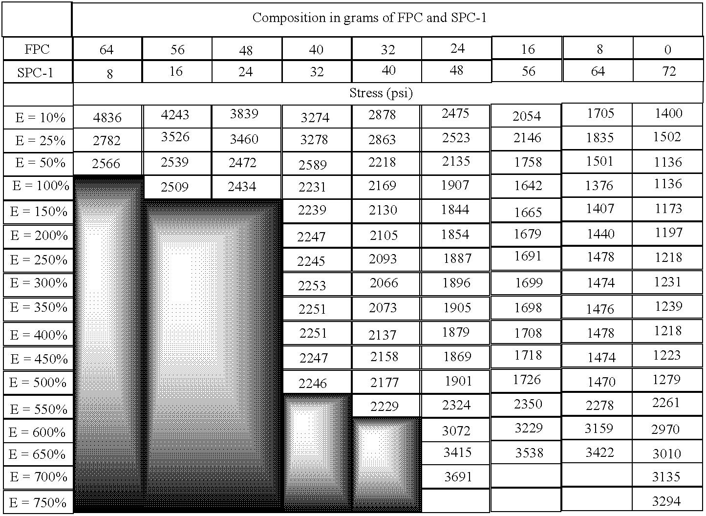 Figure US07056993-20060606-C00003