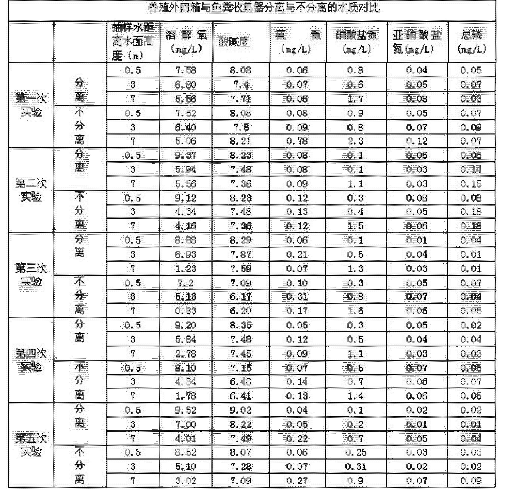 Figure CN101946736BD00071