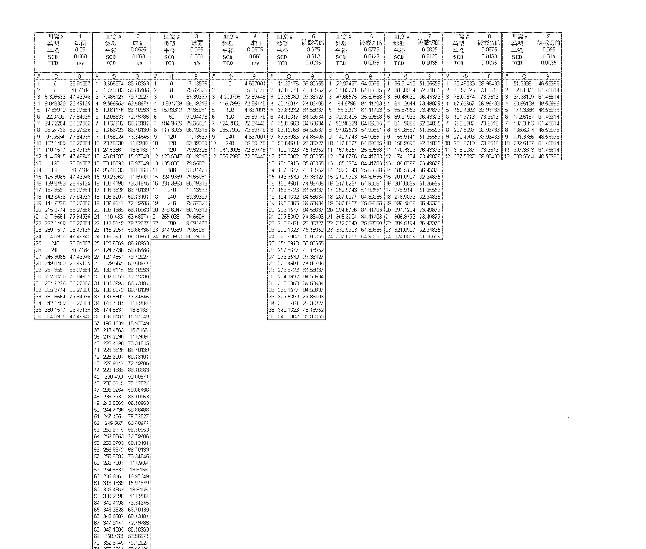 Figure CN102458589AD00251