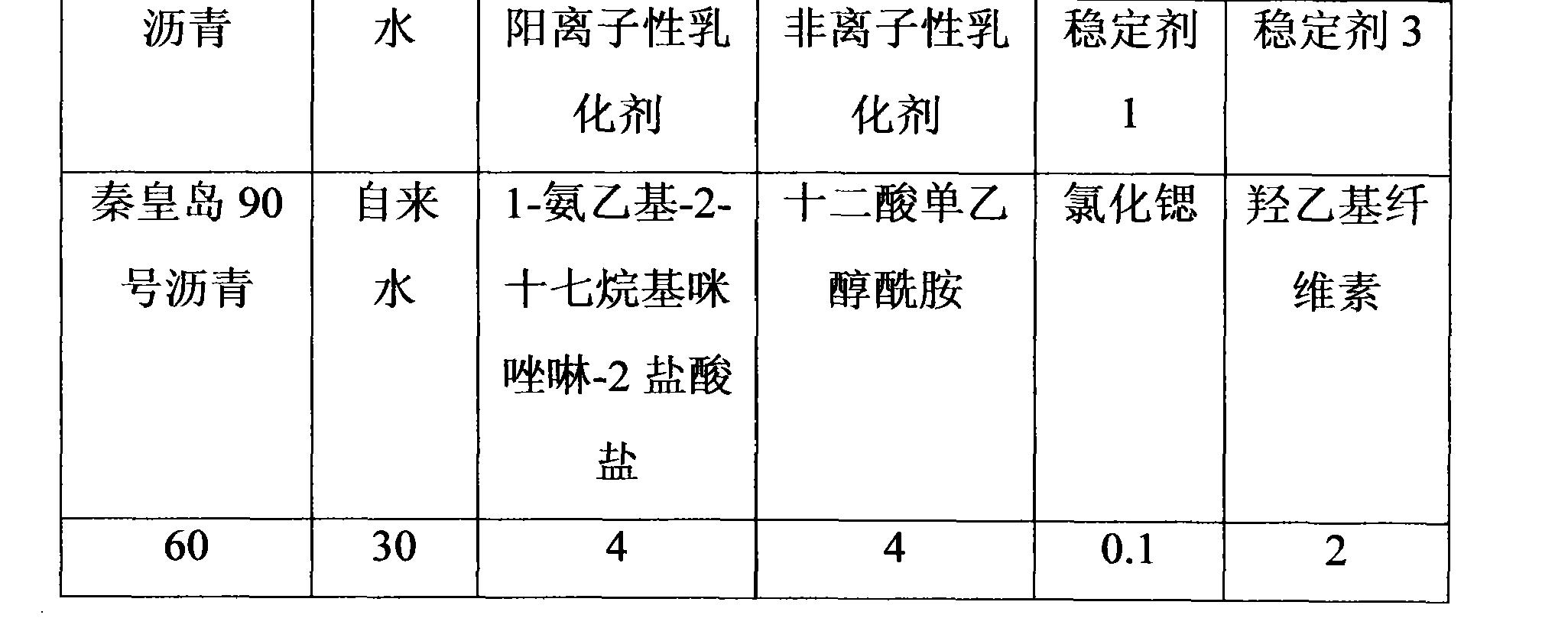 Figure CN102108257AD00073