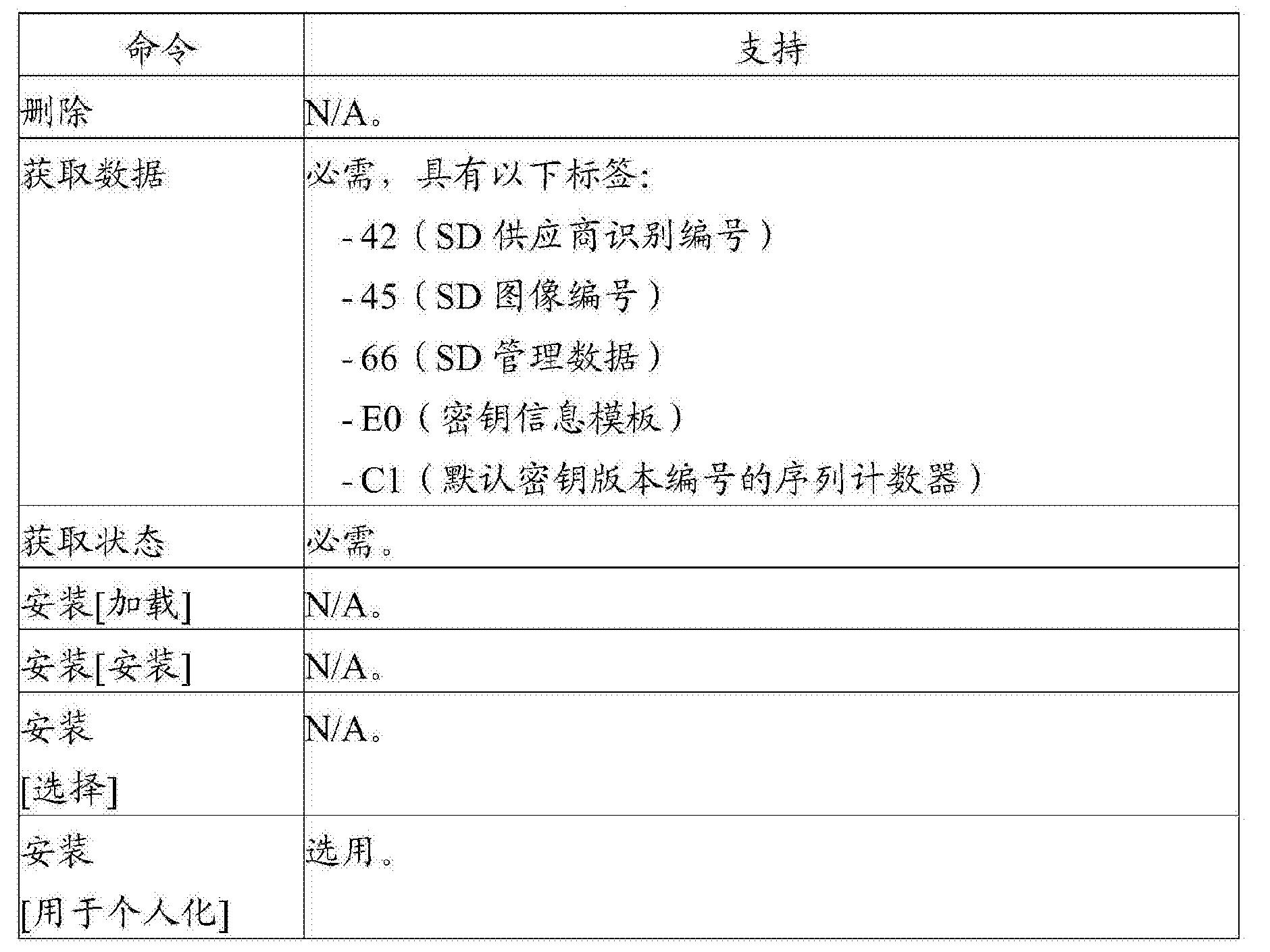 Figure CN104395909BD00171