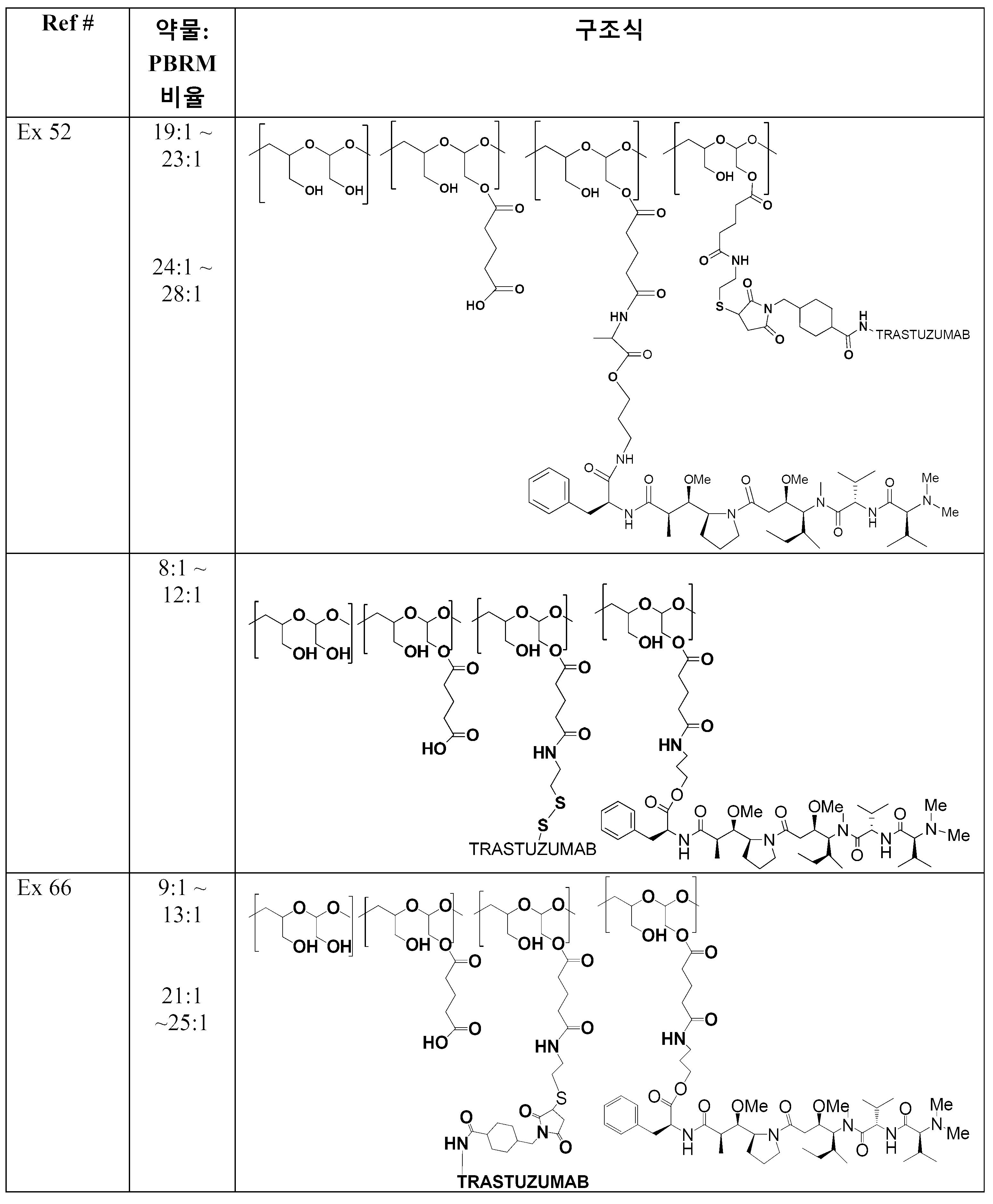 Figure 112014001971018-pct00258