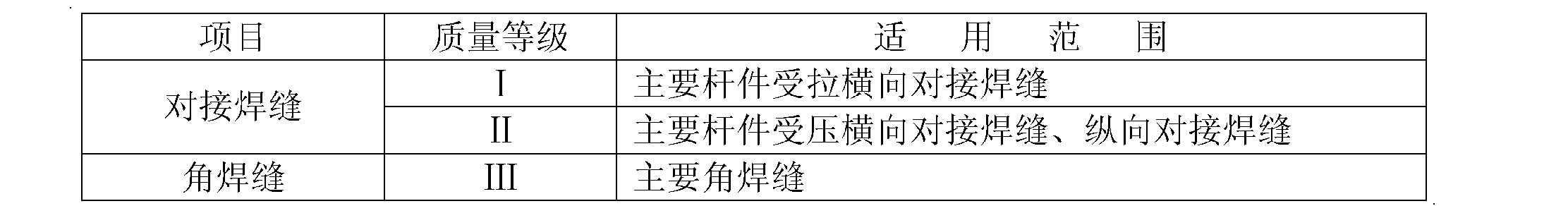 Figure CN102277825AD00112