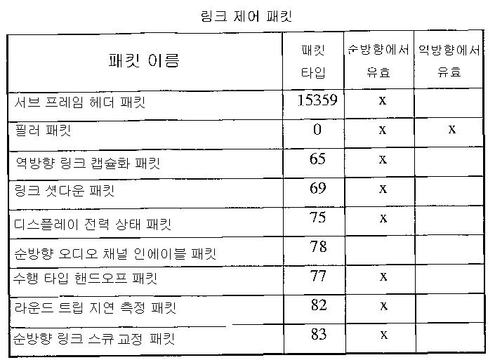Figure 112006076661523-pct00006