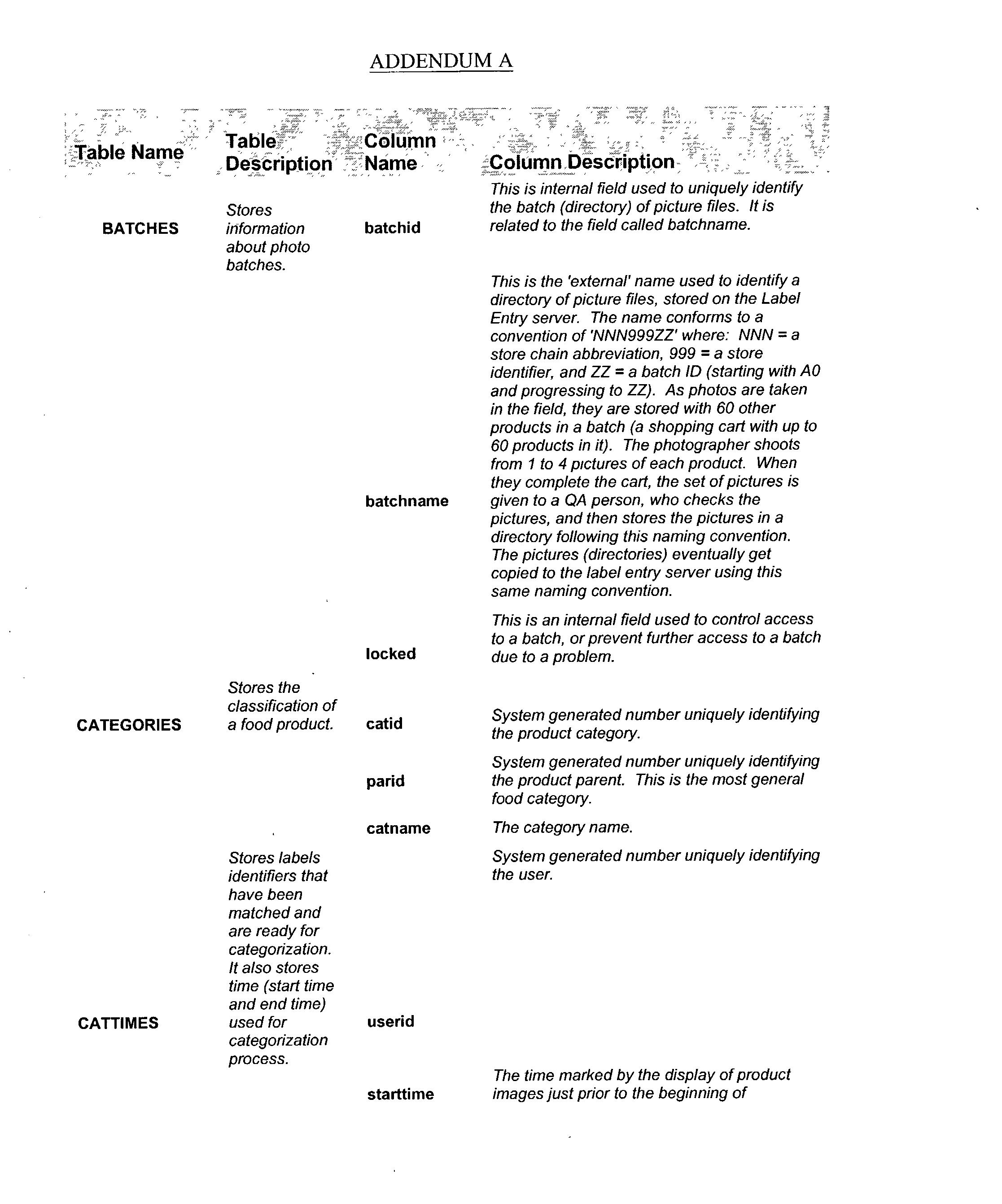 Figure US20030171944A1-20030911-P00001