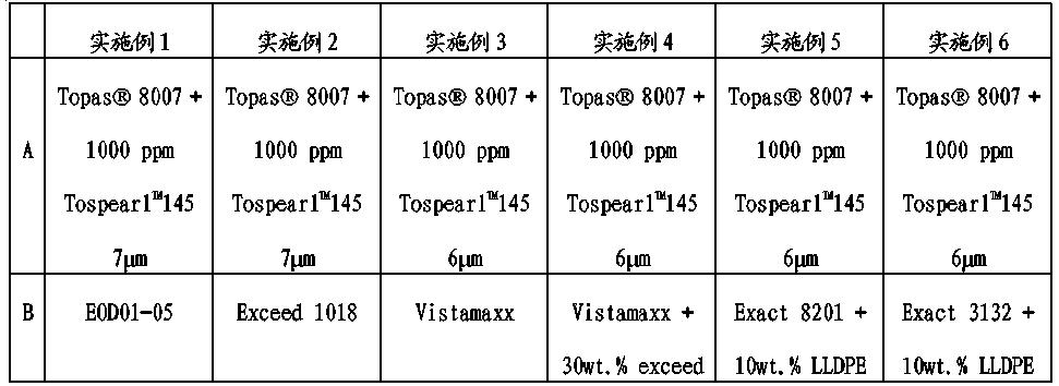 Figure CN102196907BD00101