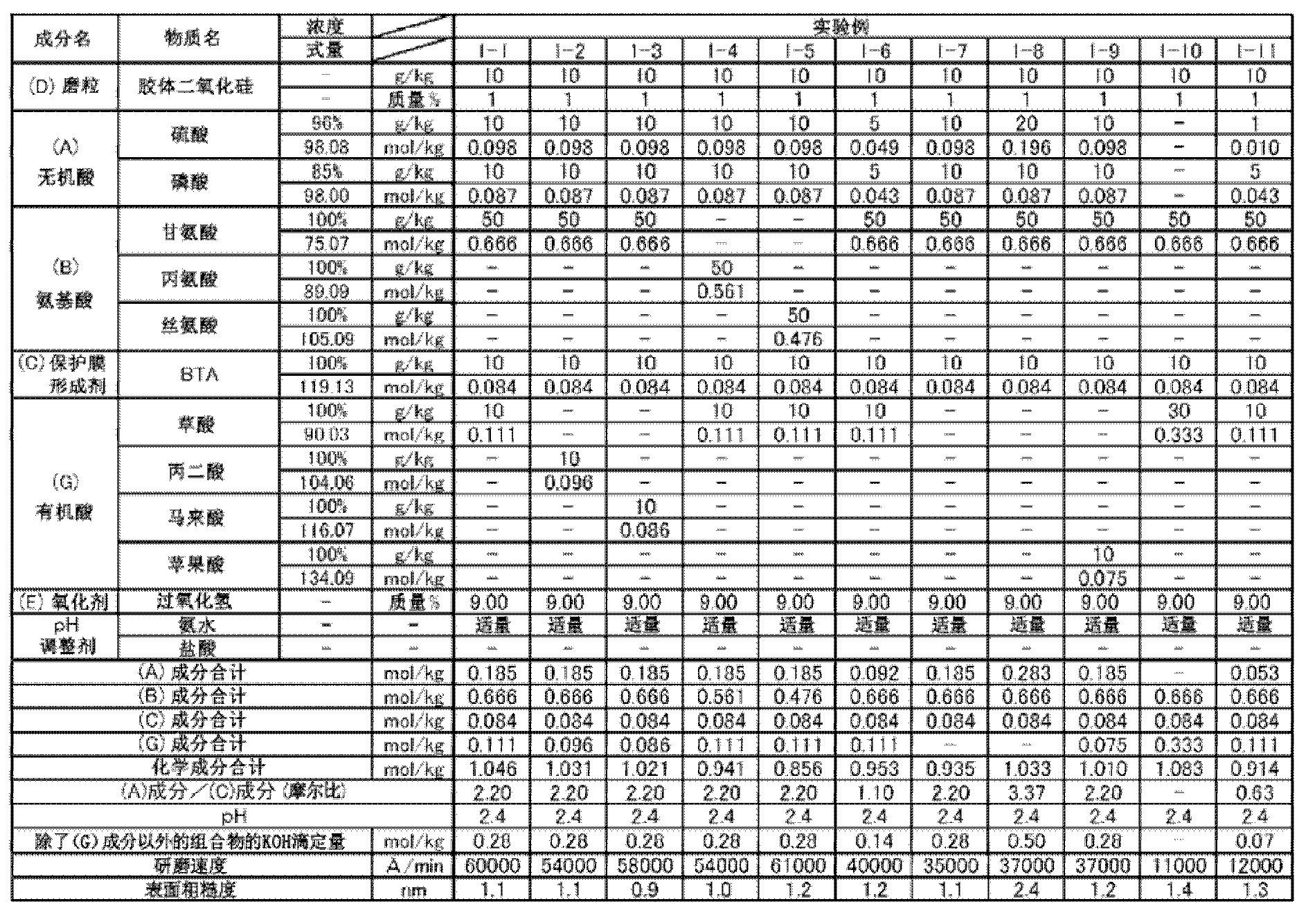 Figure CN102318042BD00241