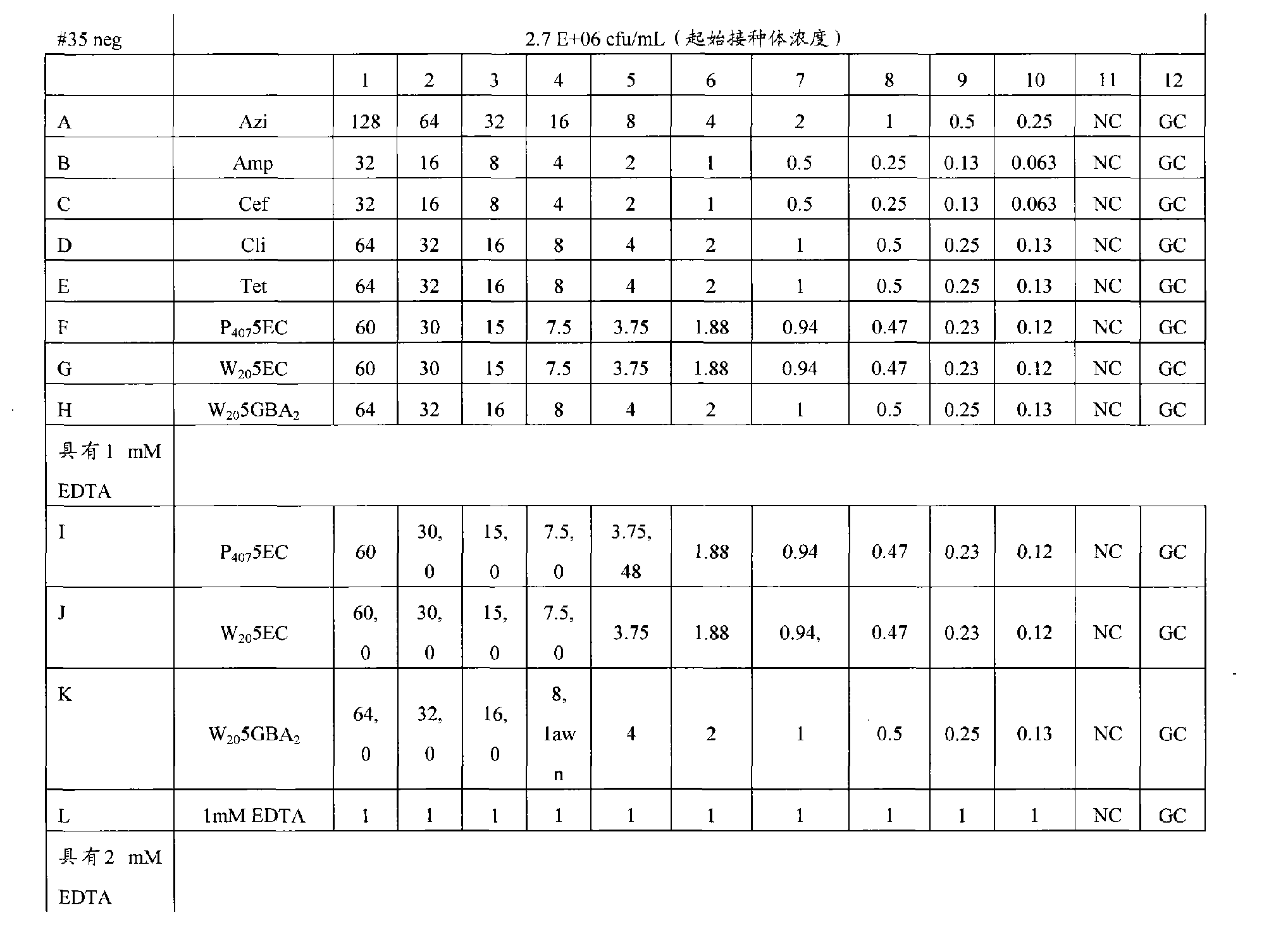 Figure CN102223876AD00992