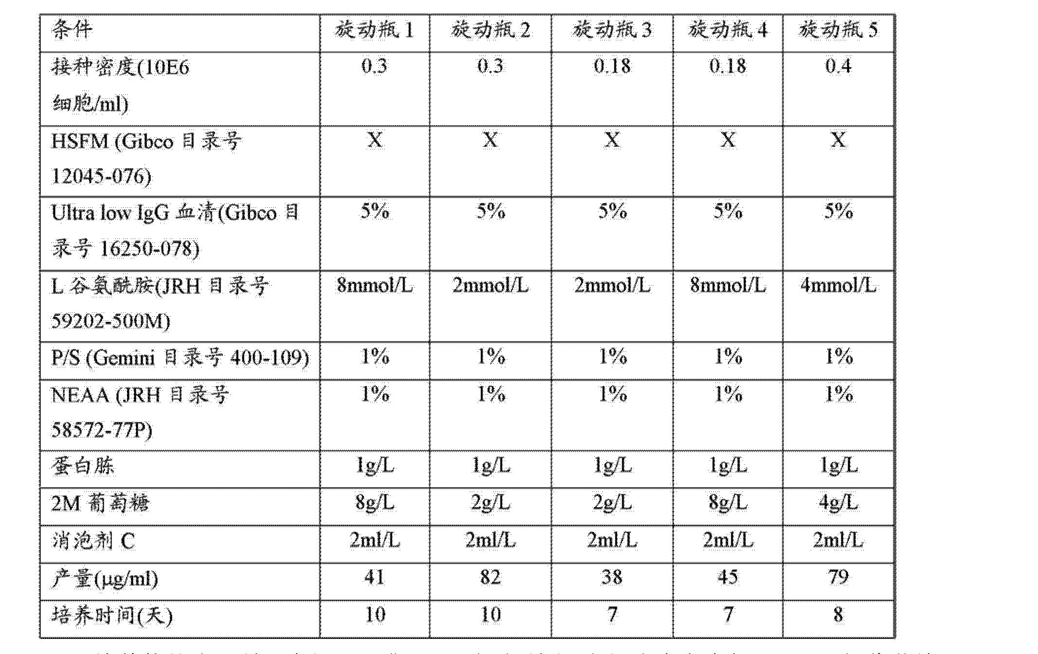 Figure CN103880955AD00581