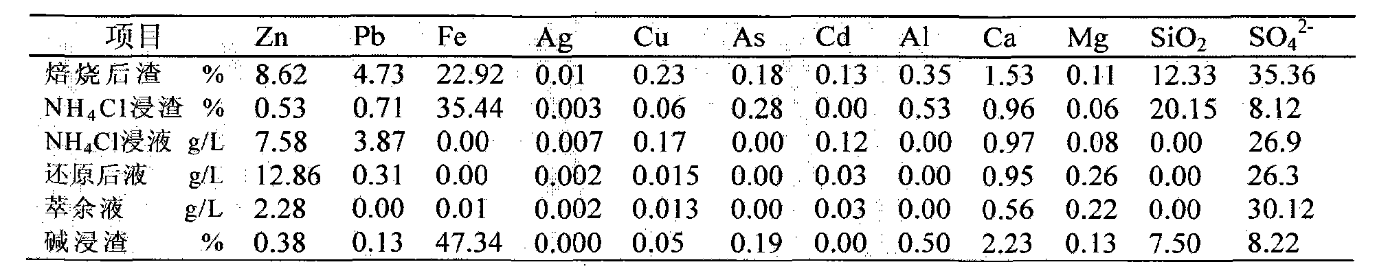 Figure CN102443701AD00061