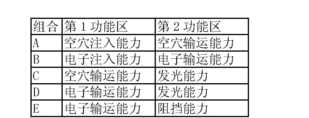 Figure CN101397649BD00081