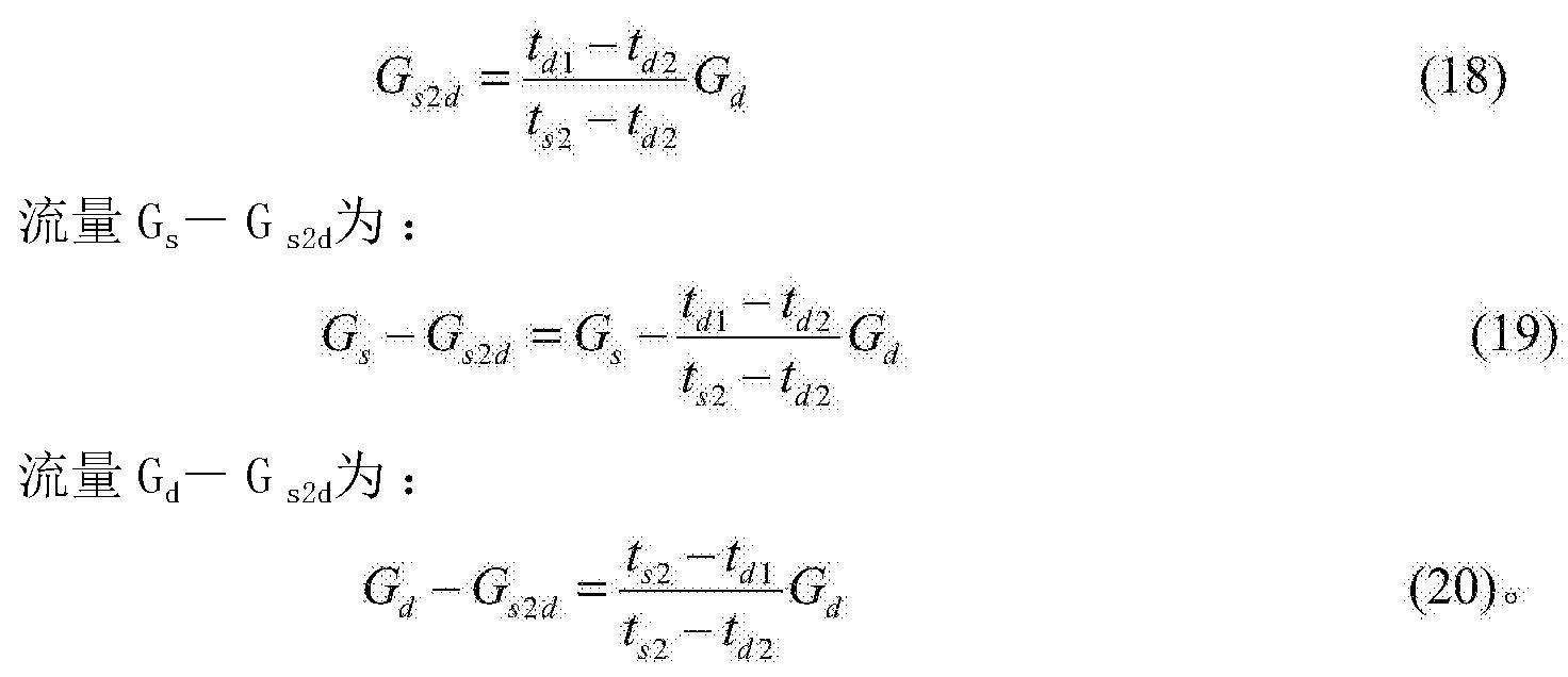 Figure CN105180244AC00111