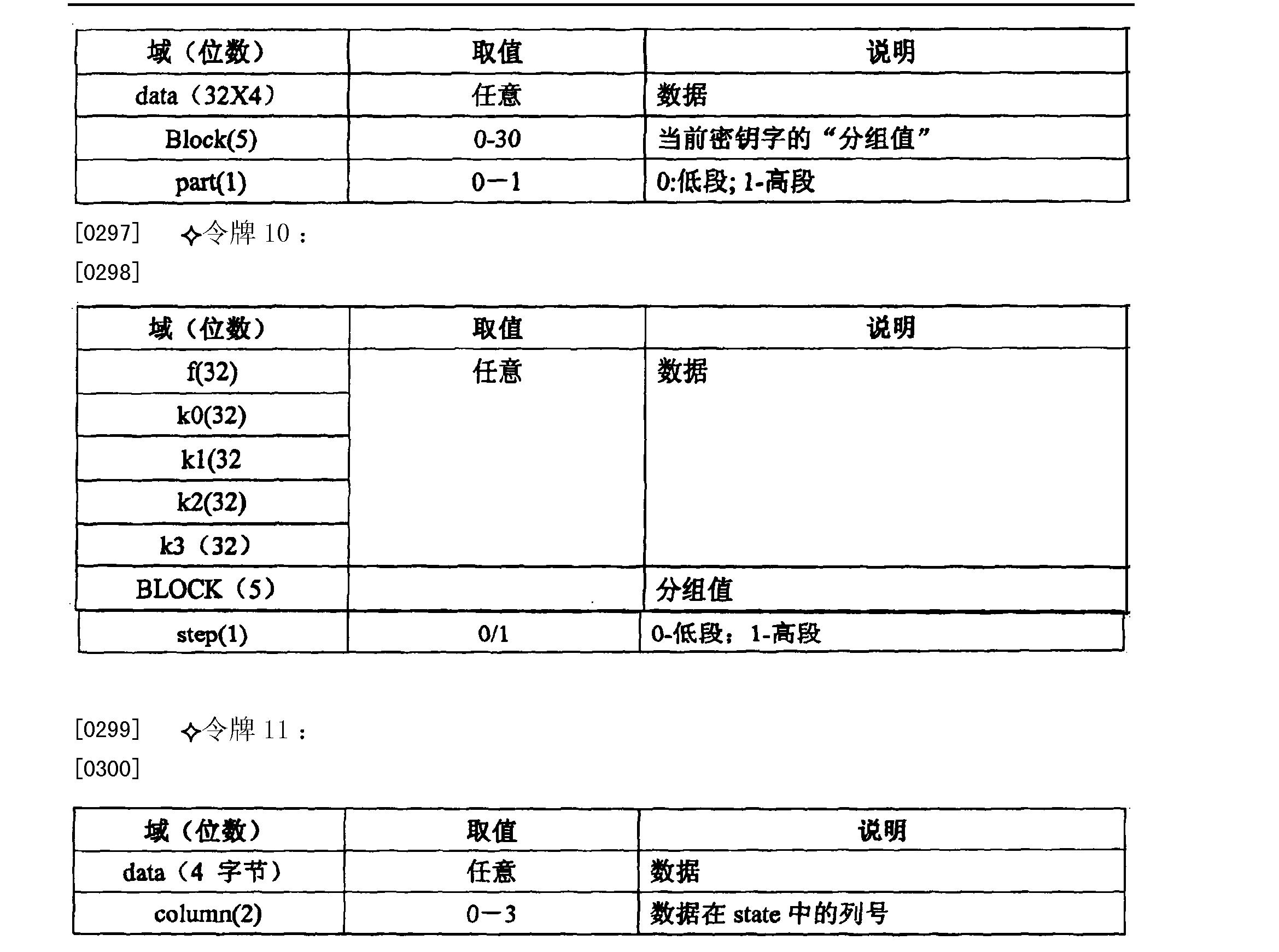 Figure CN1761185BD00341