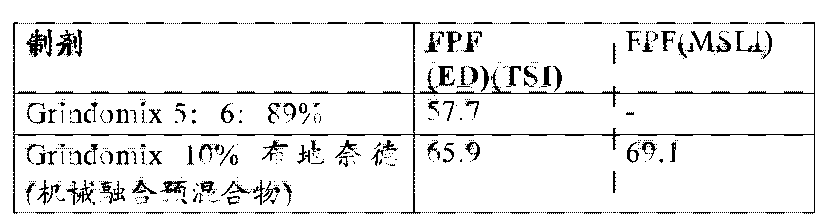 Figure CN104146960AD00172