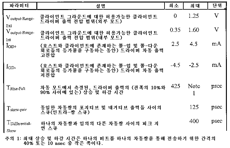Figure 112006045419036-PCT00004