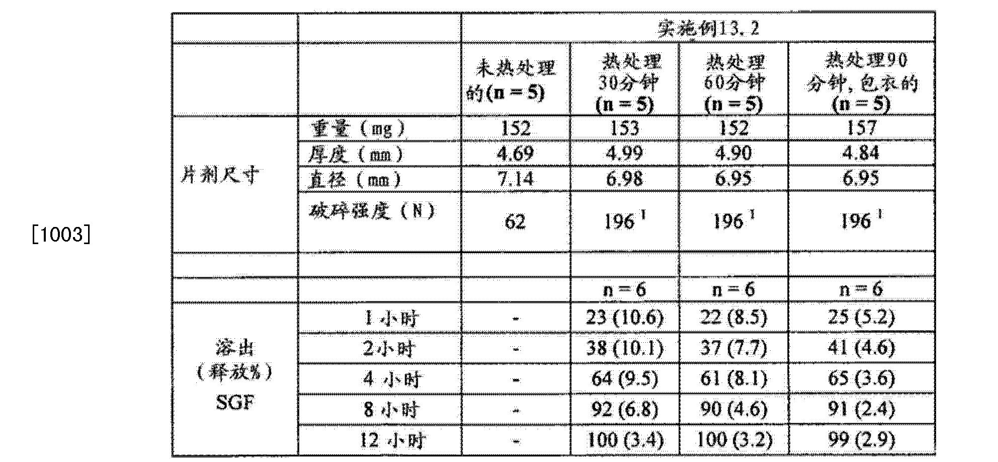 Figure CN102657630BD00851