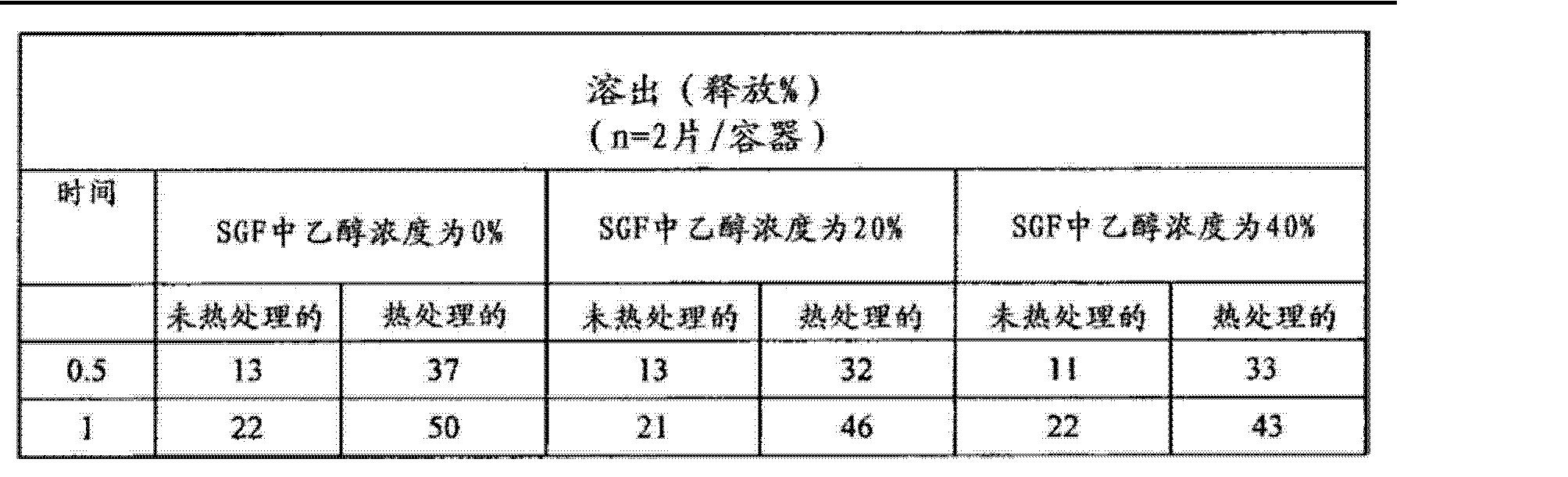 Figure CN102688241AD00501