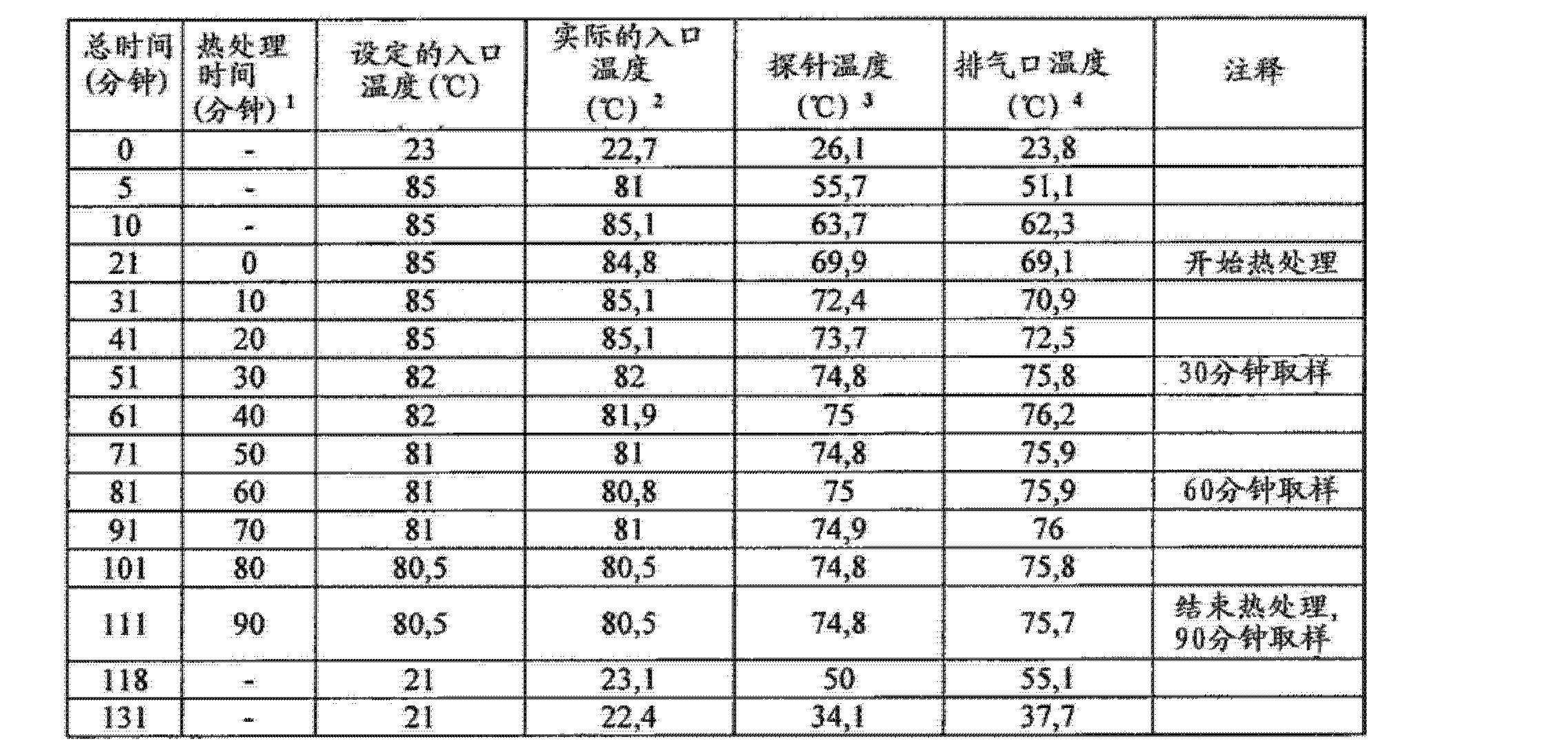 Figure CN102688241AD00832