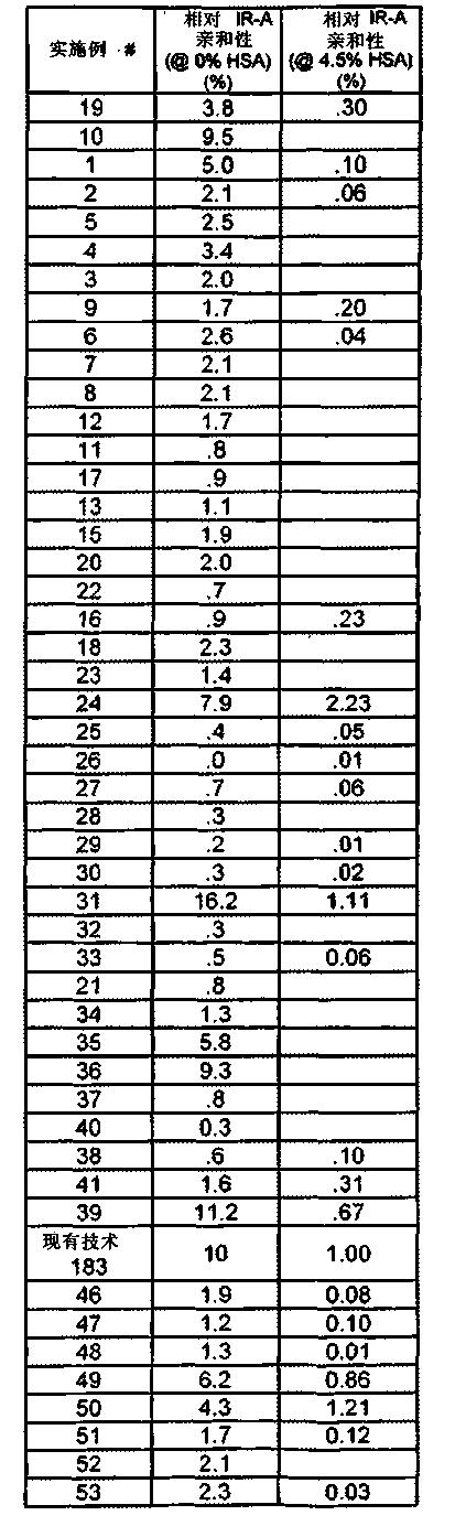 Figure CN102037008BD01611