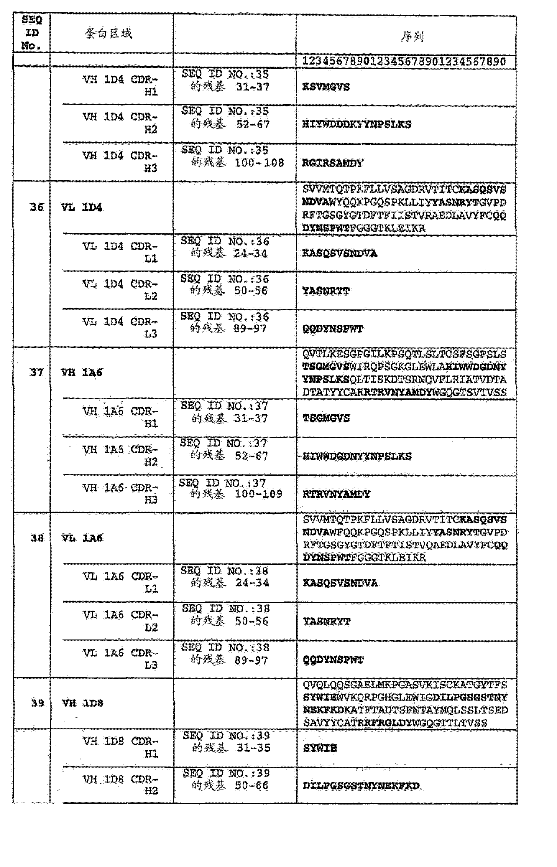Figure CN103145838AD00381