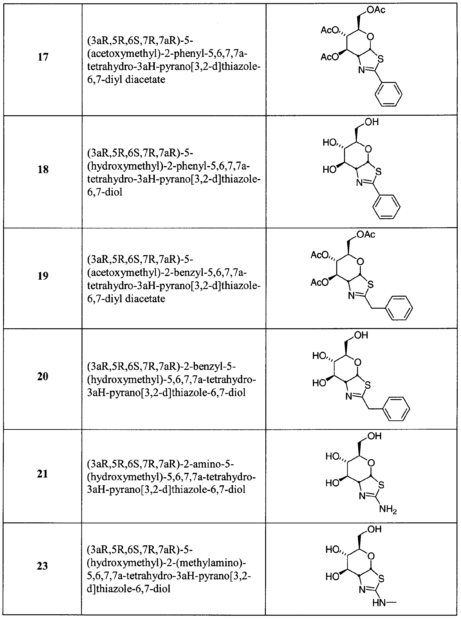 Wo2008025170a1 Selective Glycosidase Inhibitors And Uses Thereof Bricklet In Parallel To Anexisting Switch Such That We Can Bypass It Figure Imgf000022 0001