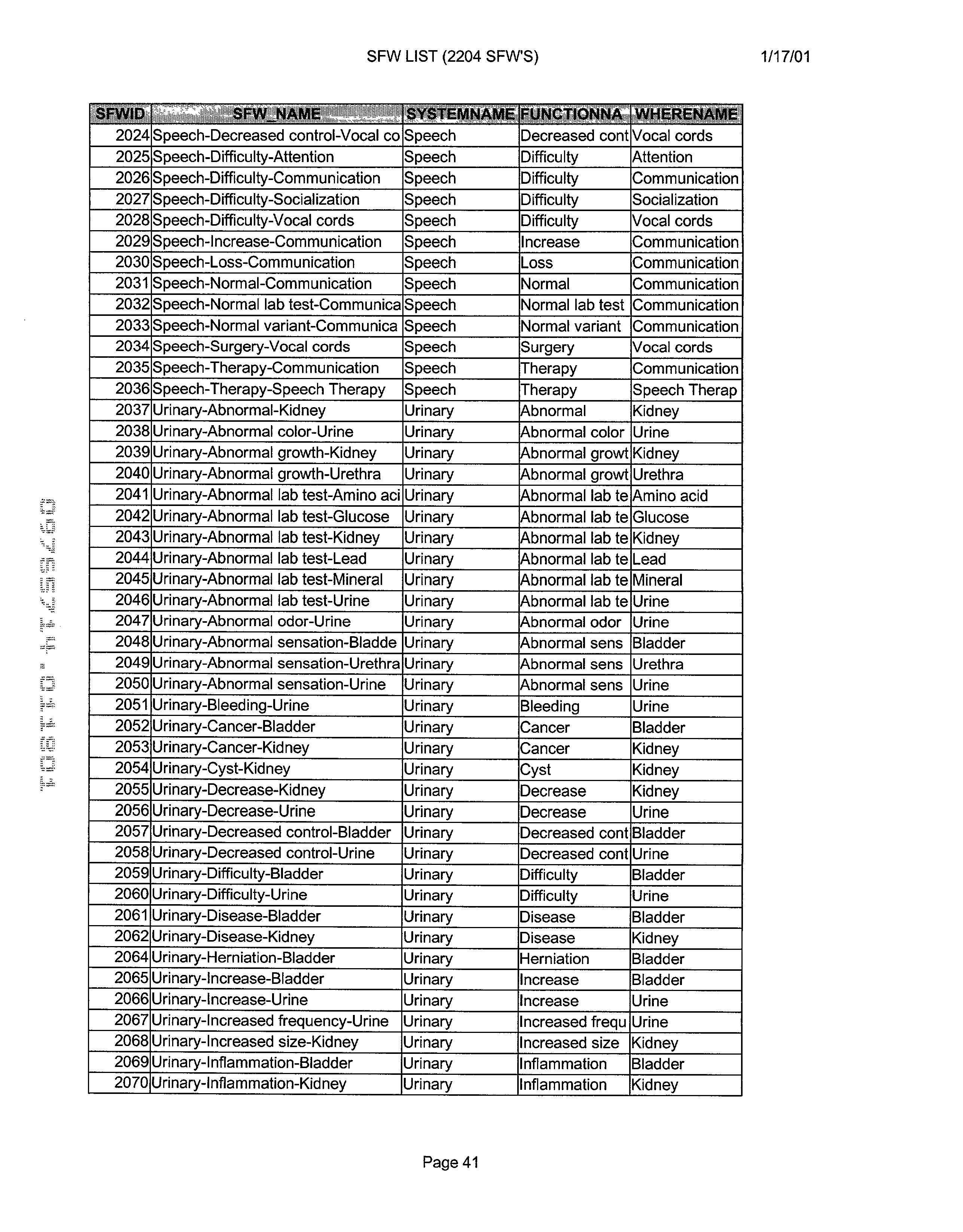 Figure US20030061072A1-20030327-P00893