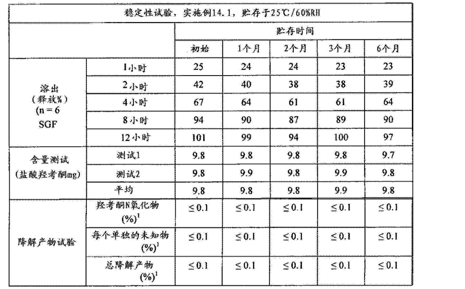 Figure CN102688241AD00912