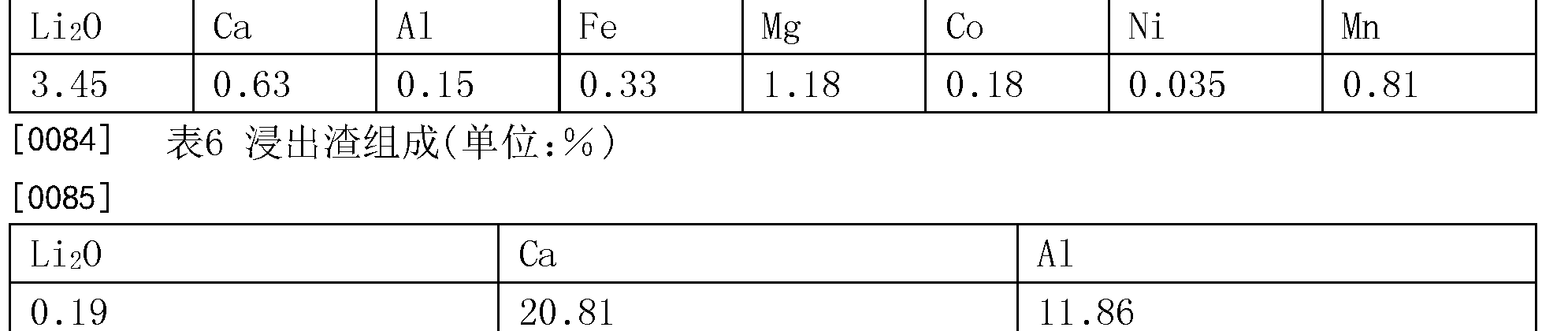 Figure CN105907983AD00071