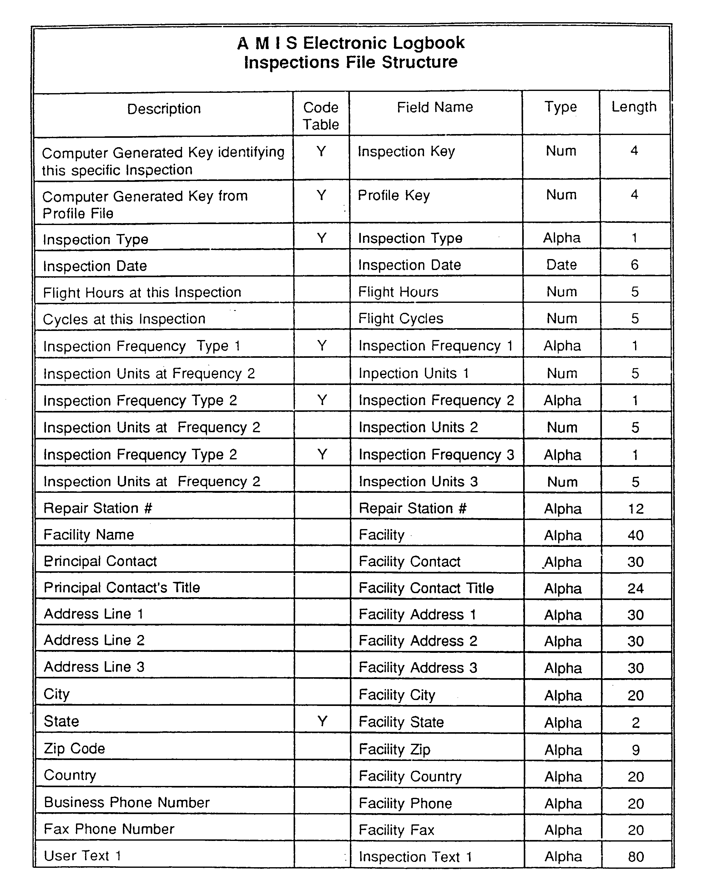 Figure US20030187878A1-20031002-P00020