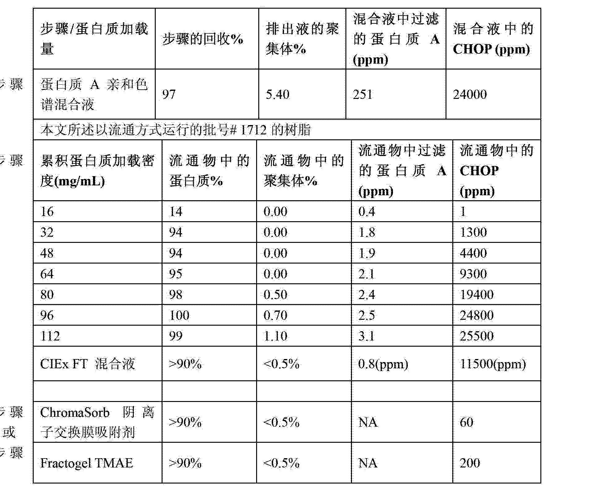 Figure CN103382215AD00381