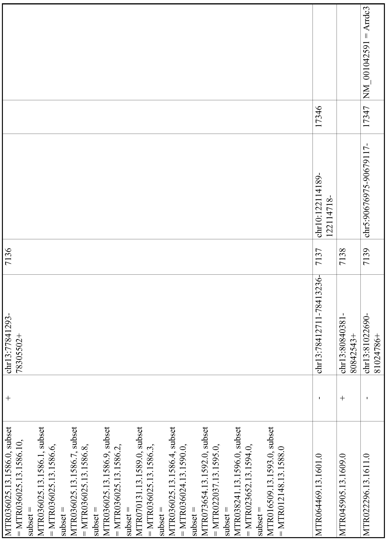 Figure imgf001254_0001