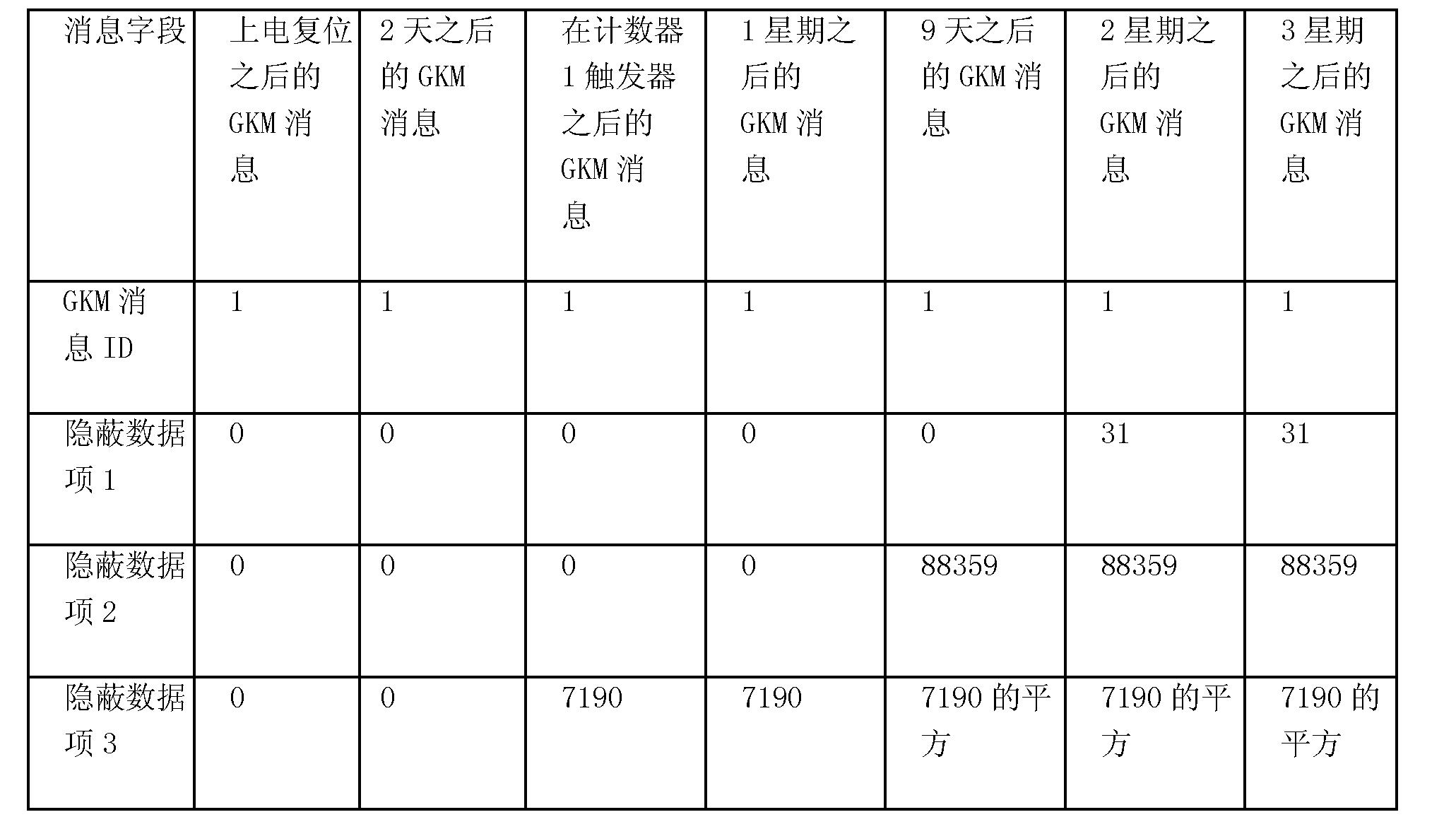 Figure CN101371241BD00251