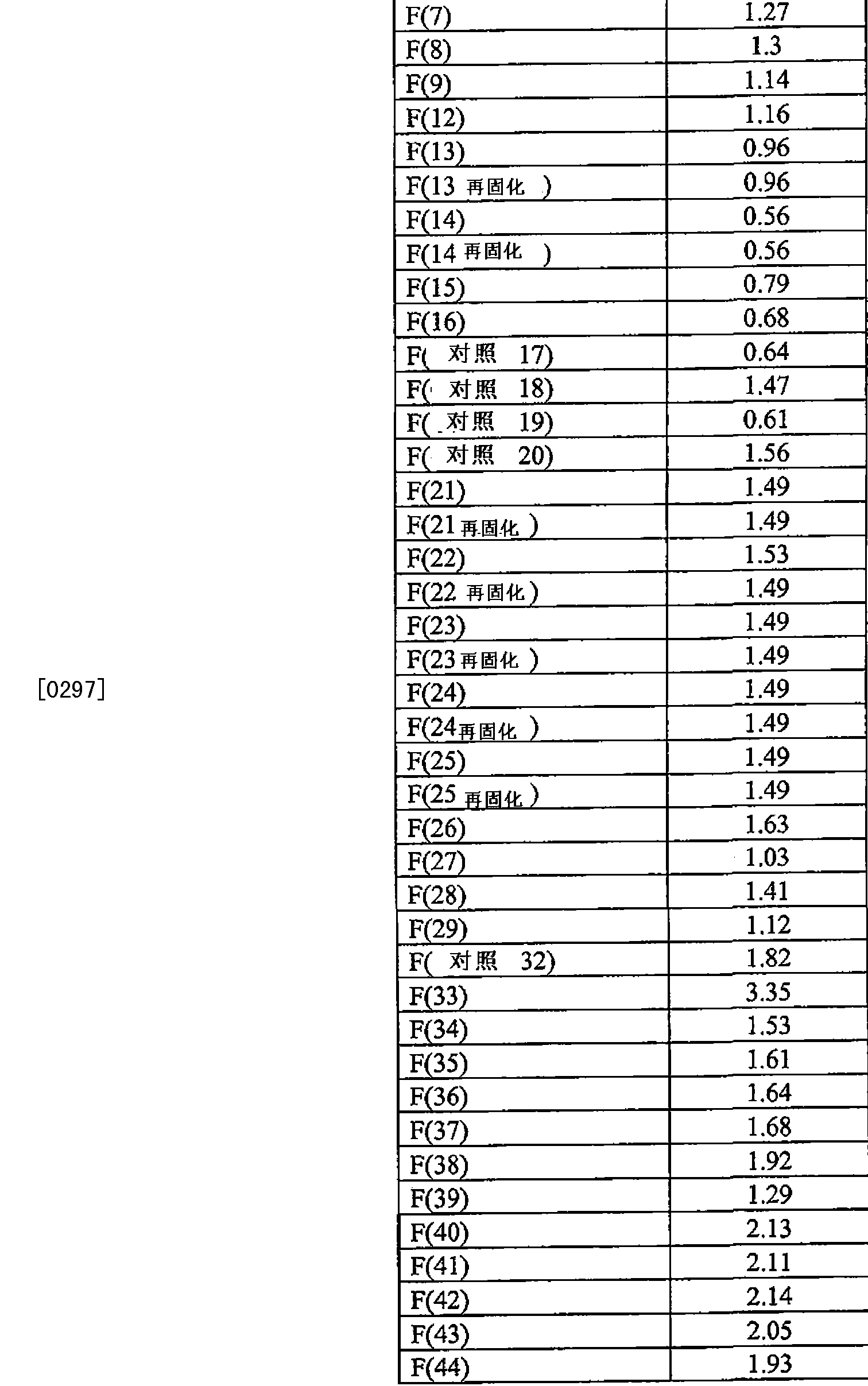 Figure CN102216384BD00411