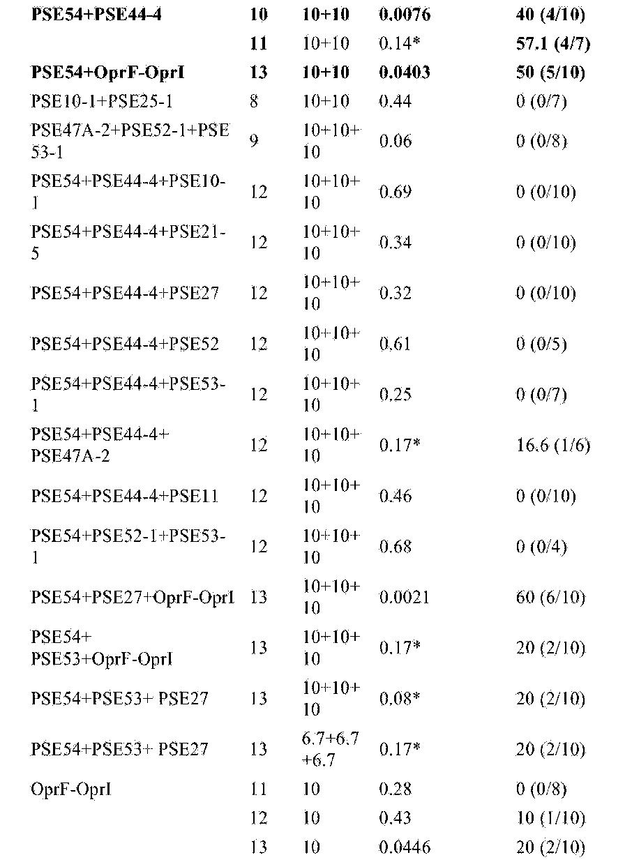 Figure CN105142666AD00551