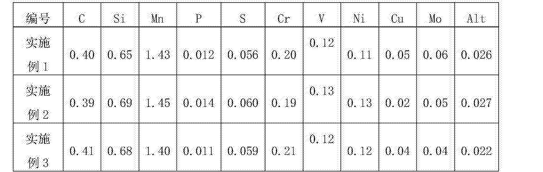 Figure CN103266287BD00081