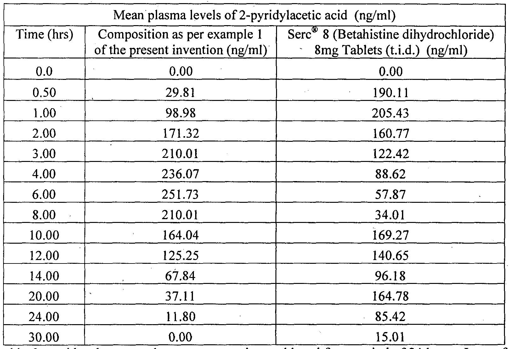 sildenafil precio farmacia