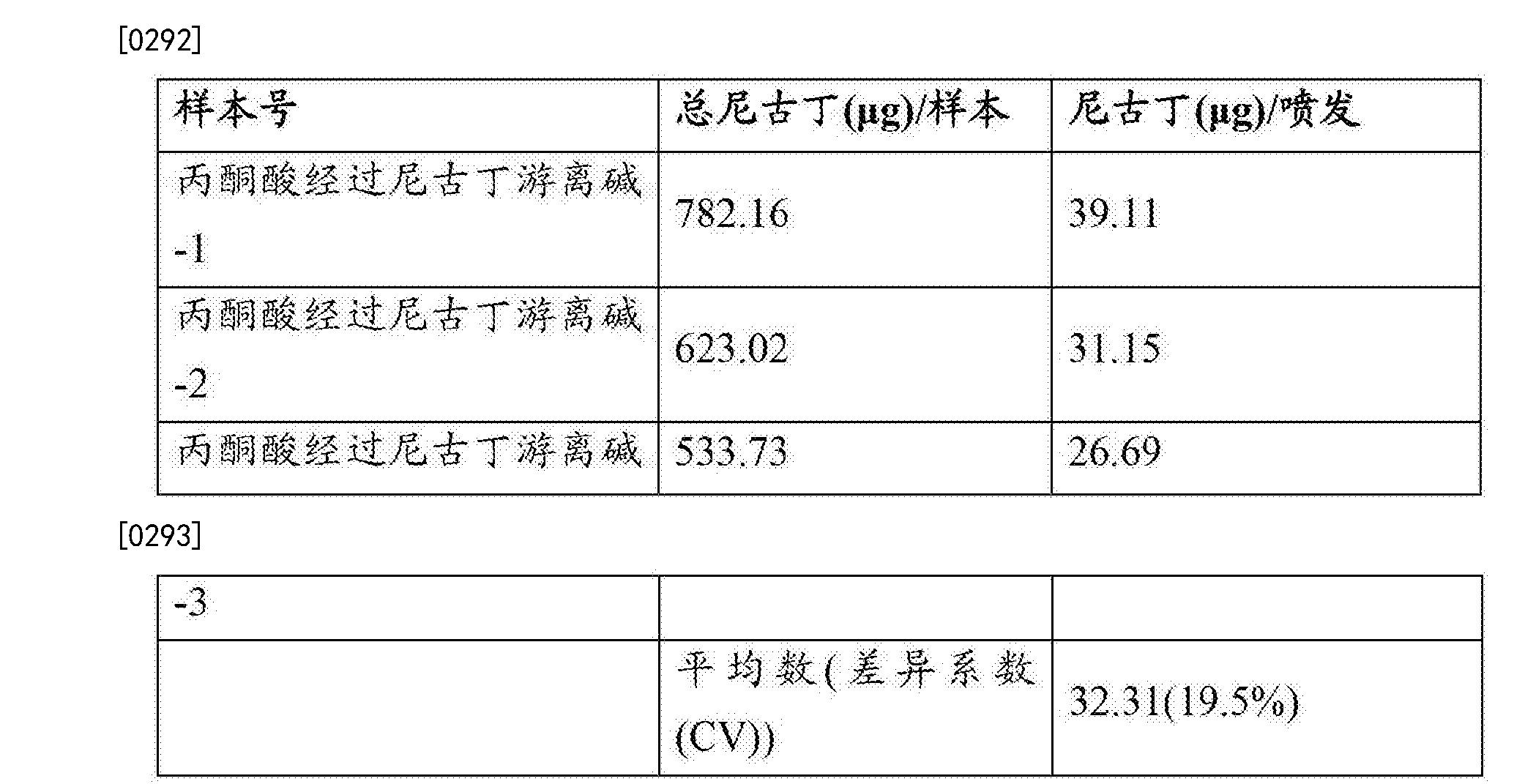 Figure CN103418062BD00211