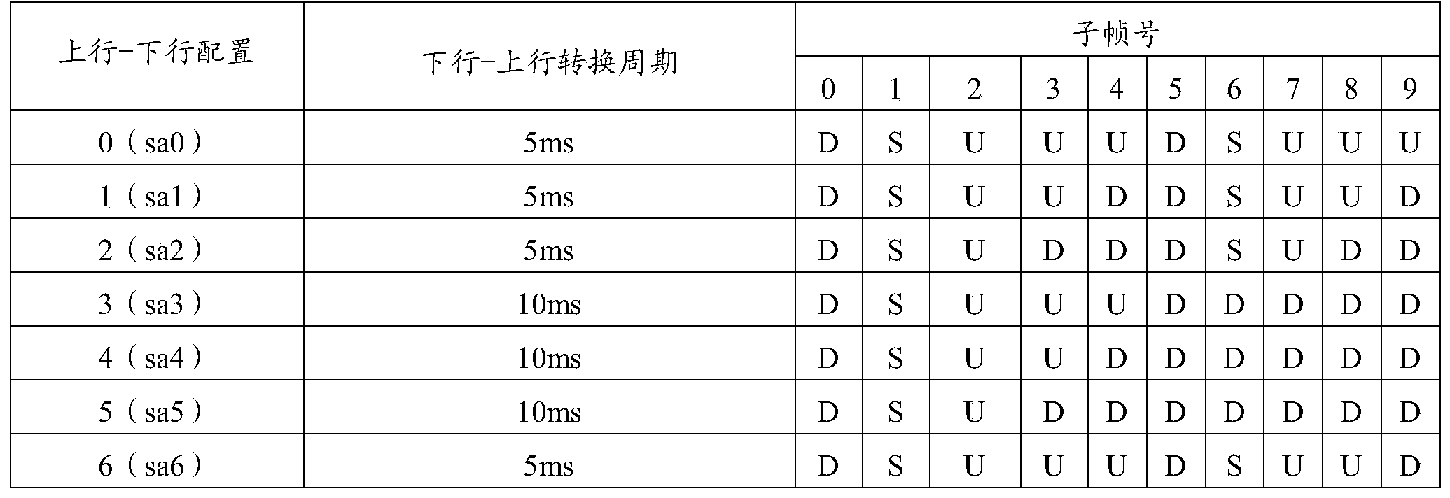 Figure PCTCN2019097798-appb-000002