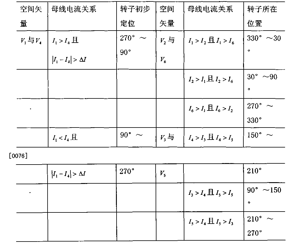 Figure CN102868350BD00211