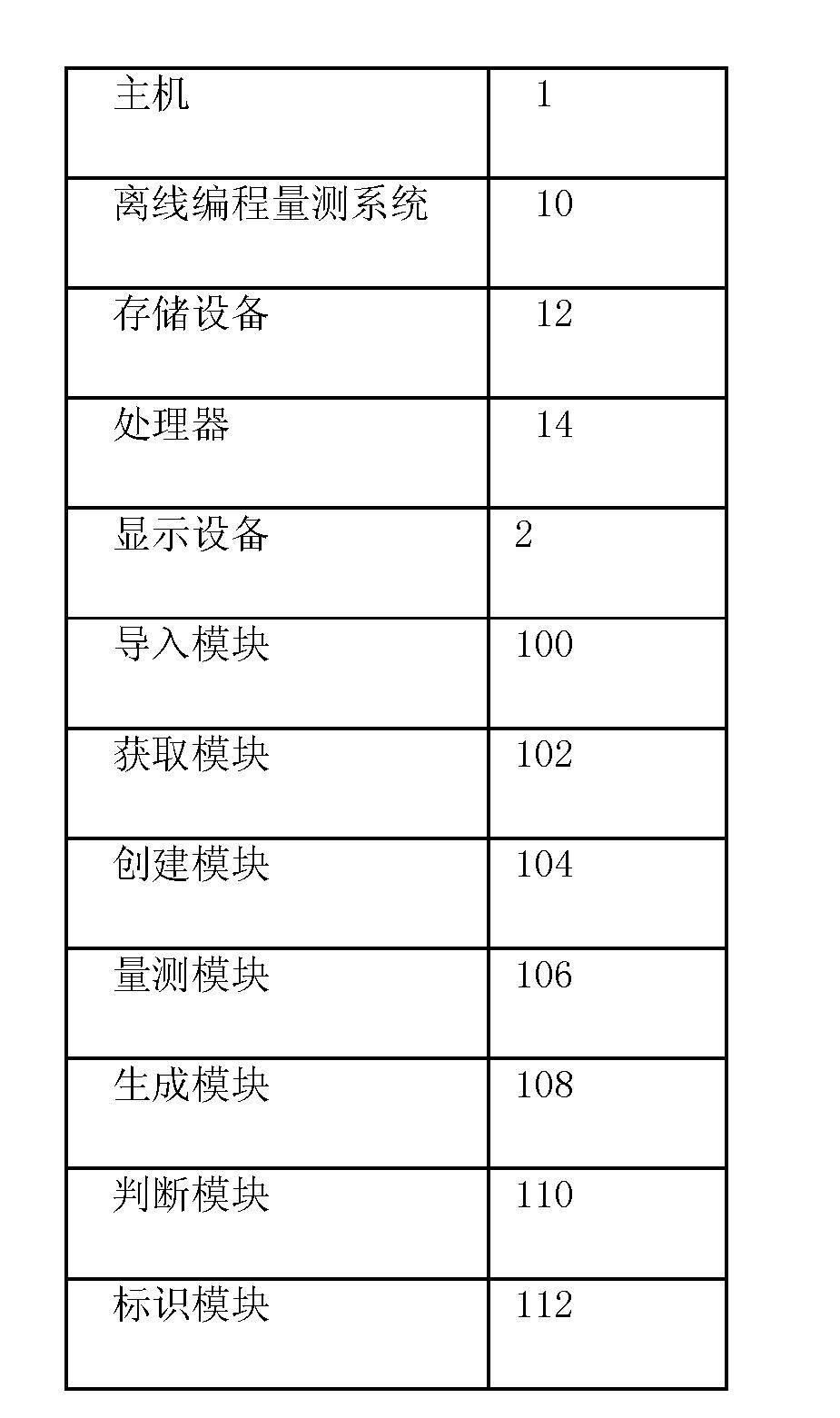 Figure CN102682181AD00051