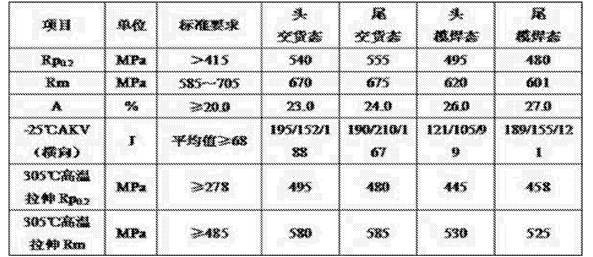 Figure CN105624550BD00081