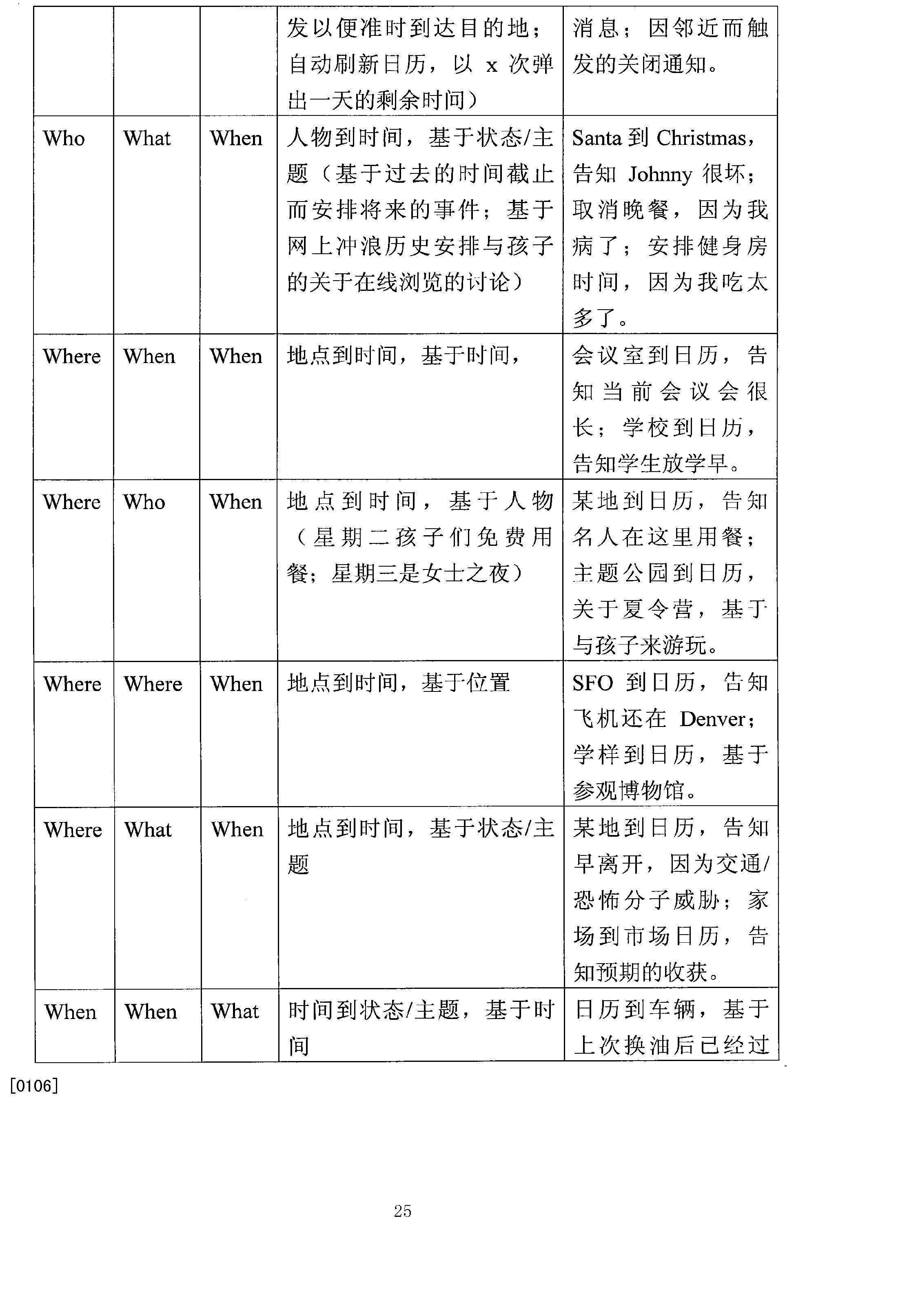 Figure CN101960795BD00251