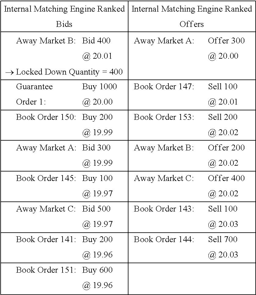 Figure US09898783-20180220-C00018