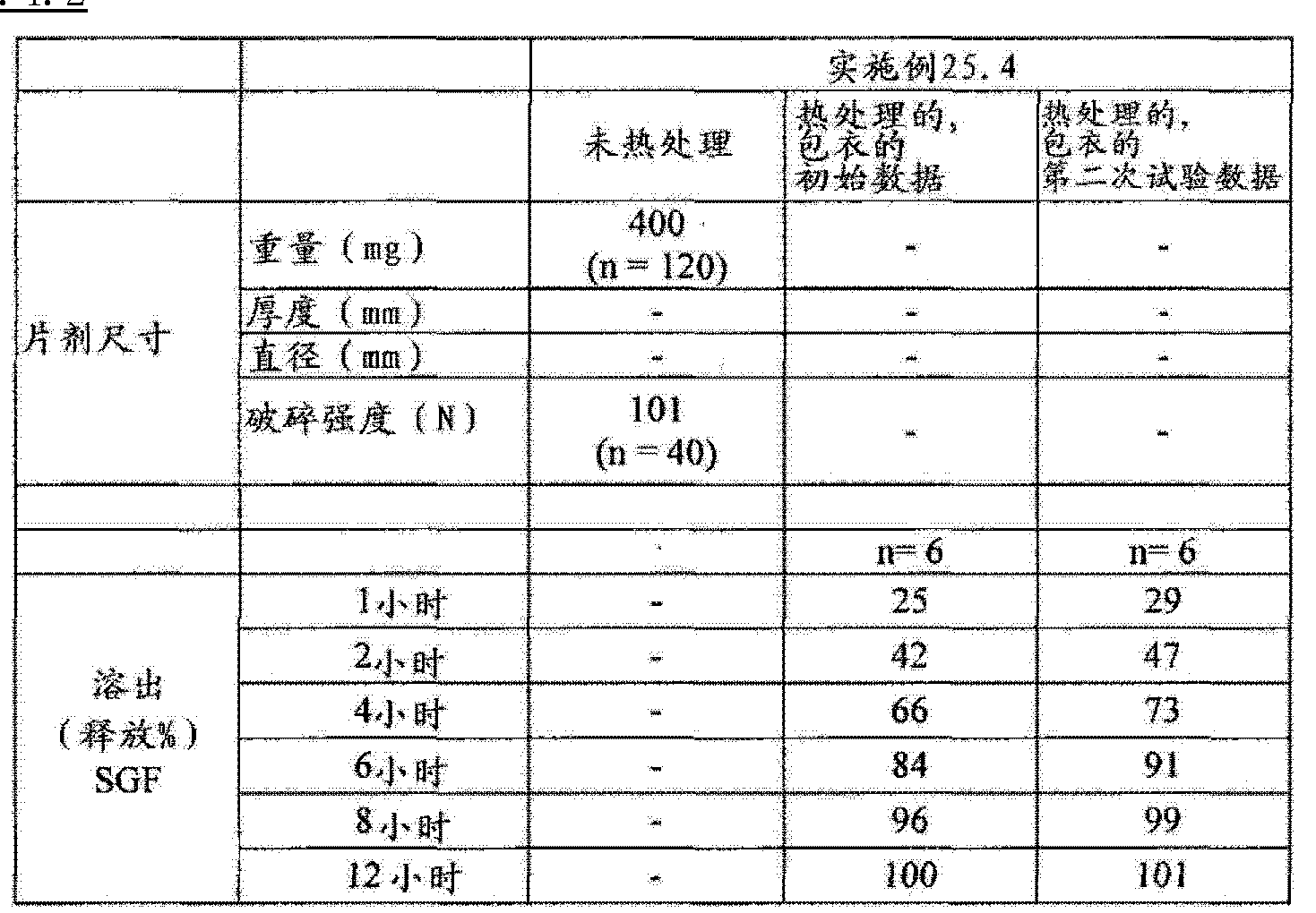 Figure CN102657630AD01432
