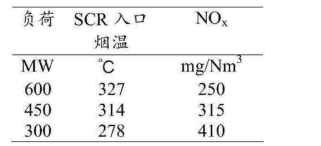 Figure CN105276611BD00081