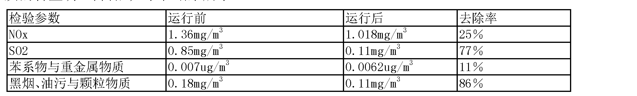 Figure CN105080321AD00061