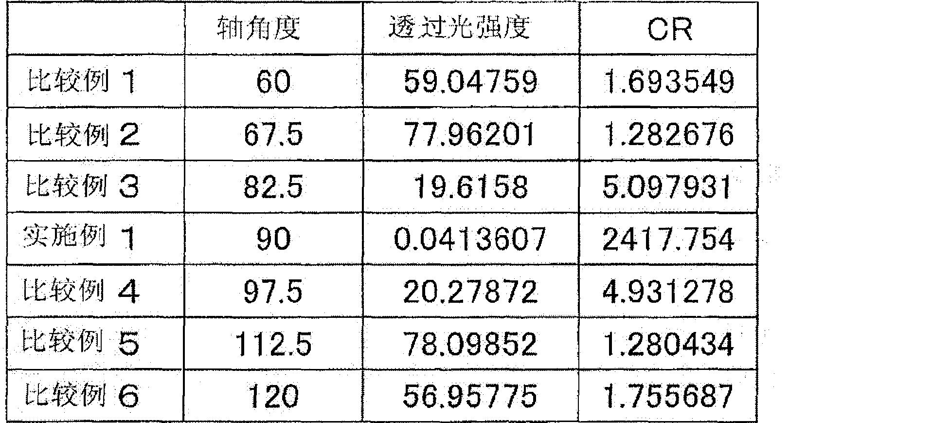 Figure CN102902005BD00111