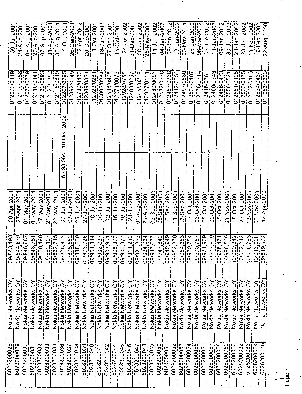 Figure US20030125024A1-20030703-P00007