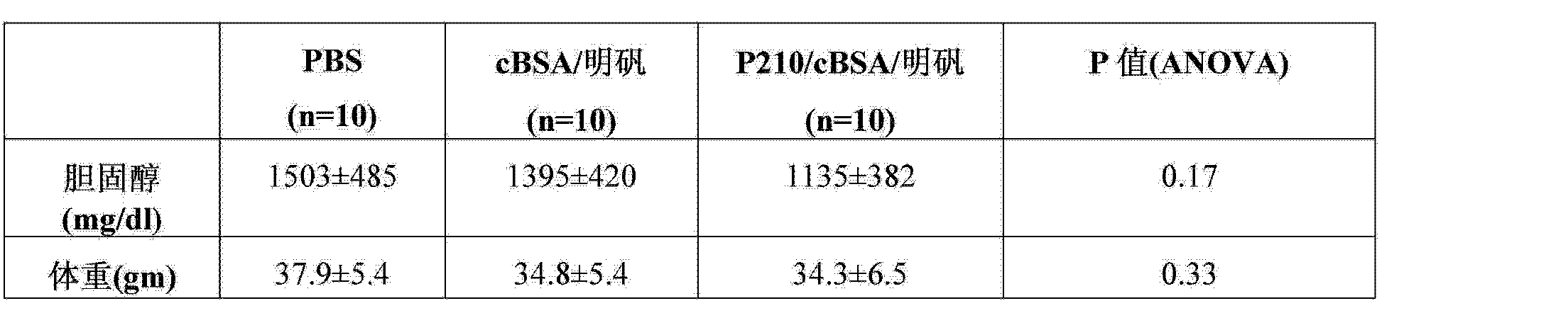 Figure CN103501806AD00351