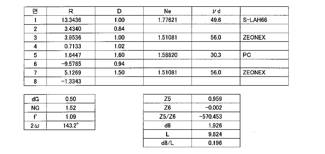 Figure 112006012752748-pat00004